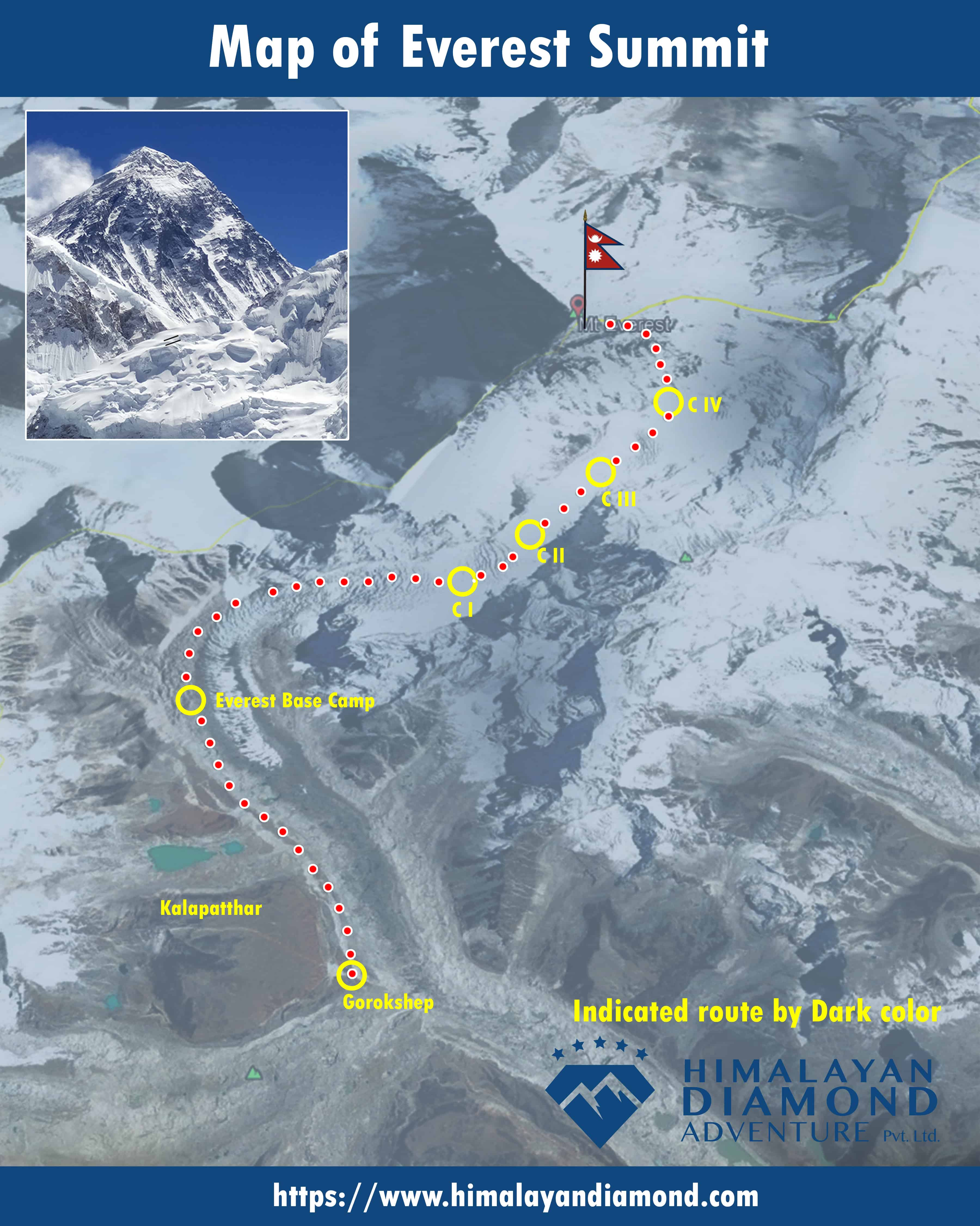 Mount Everest Expedition [8,848 meters/ 29,029 ft] Map