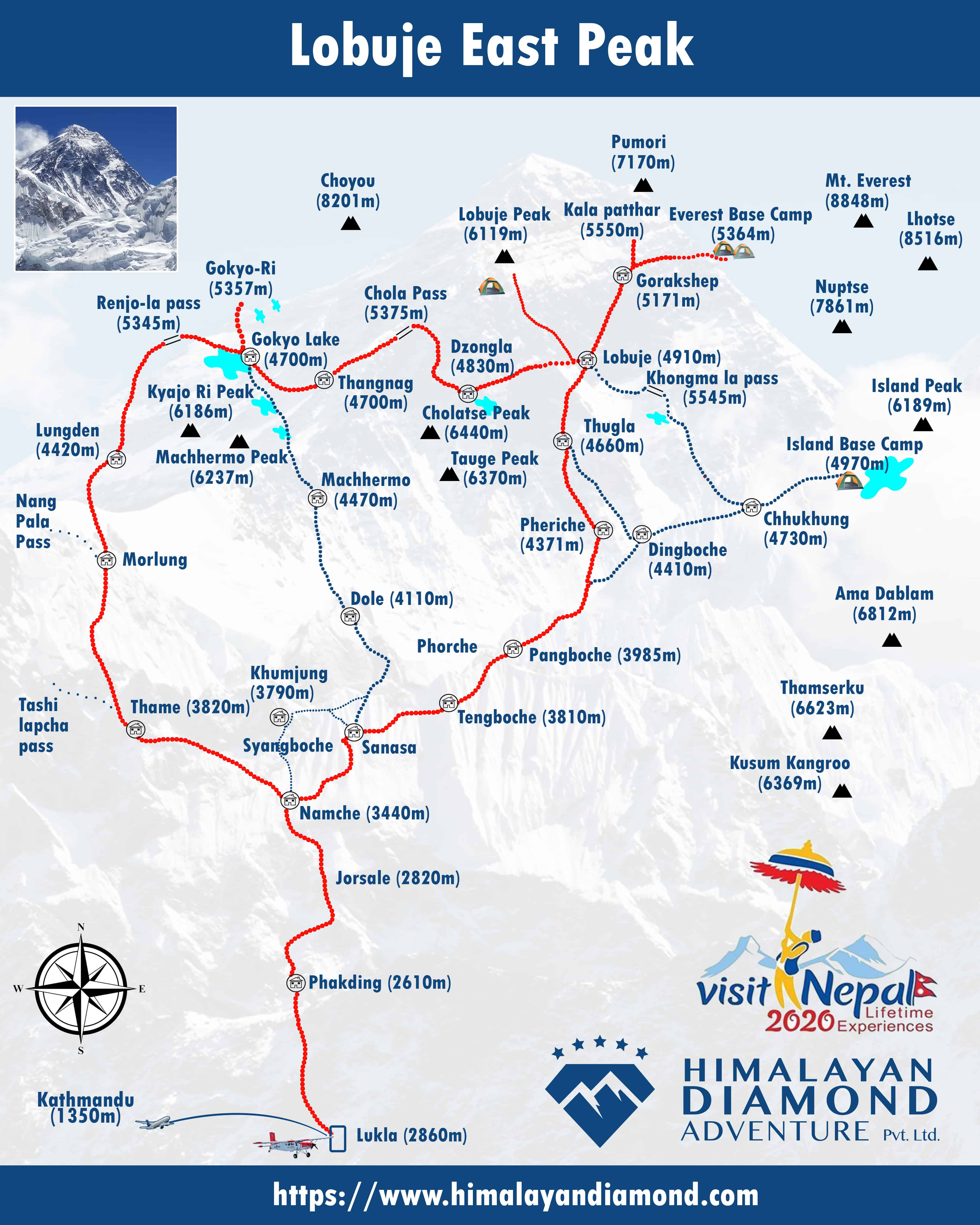 Lobuche East Peak Climbing Map